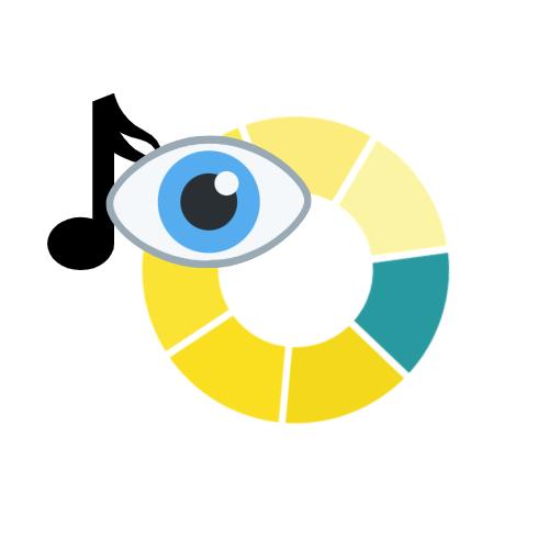 TUTORIAL: Mit dem Sehsinn-Hack 16-tel schnell & sicher spielen